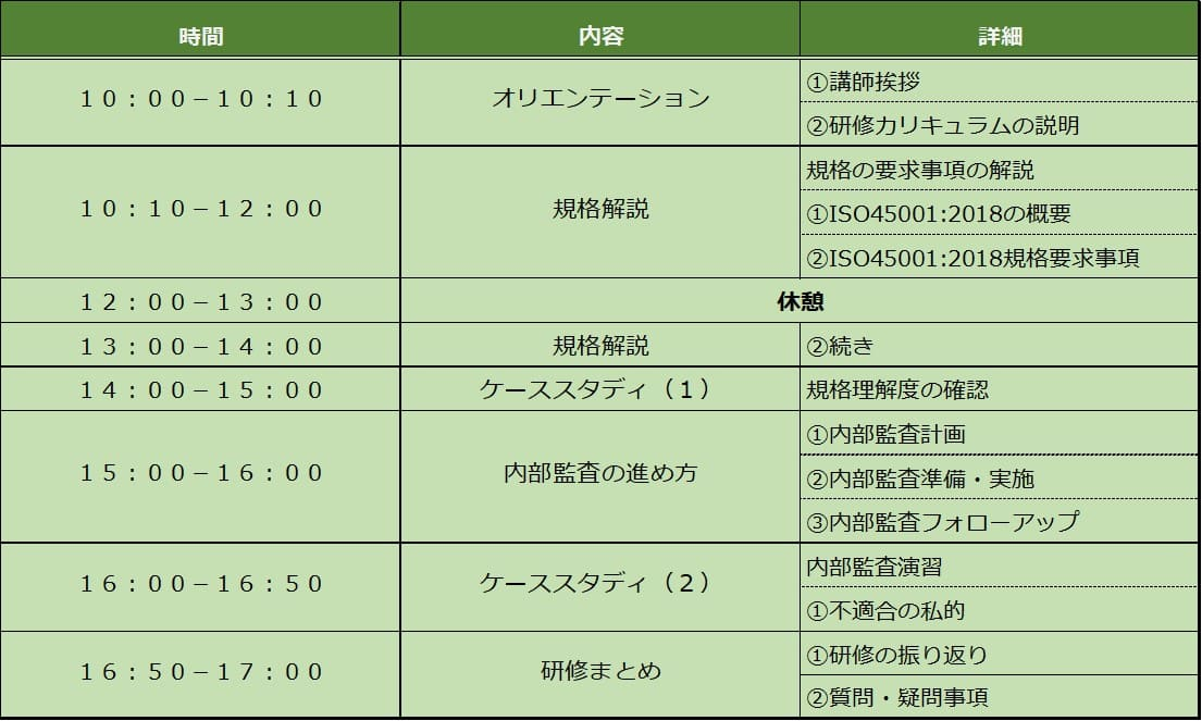 ISO45001(OHSMS)内部監査カリキュラム