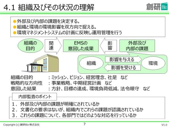 ISO14001サンプルテキスト