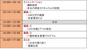1日目HACCPカリキュラム