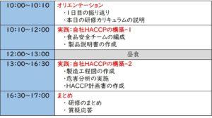 2日目HACCPカリキュラム